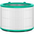 Аксессуары для очистителей воздуха Dyson