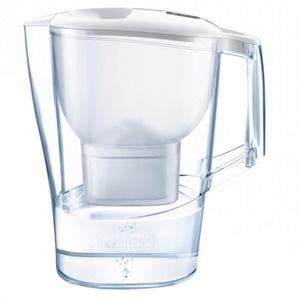 Фильтр для очистки воды Brita Aluna XL МЕМО МХ+ белый